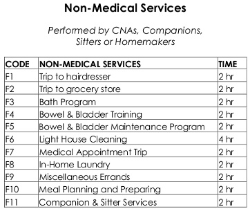 Examples of Non-Medical services that are available. Click to enlarge.