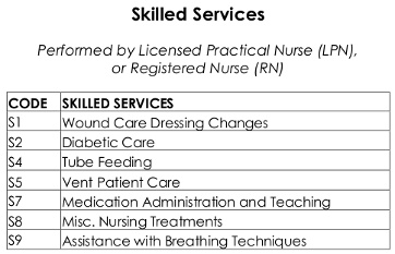 Skilled services are additional. Discounts available based on plan. Click to enlarge.